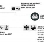 timeline jf 34